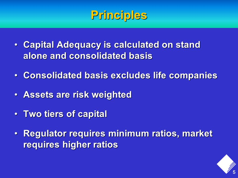 5 Principles Capital Adequacy is calculated on stand alone and consolidated basisCapital Adequacy is calculated on stand alone and consolidated basis Consolidated basis excludes life companiesConsolidated basis excludes life companies Assets are risk weightedAssets are risk weighted Two tiers of capitalTwo tiers of capital Regulator requires minimum ratios, market requires higher ratiosRegulator requires minimum ratios, market requires higher ratios