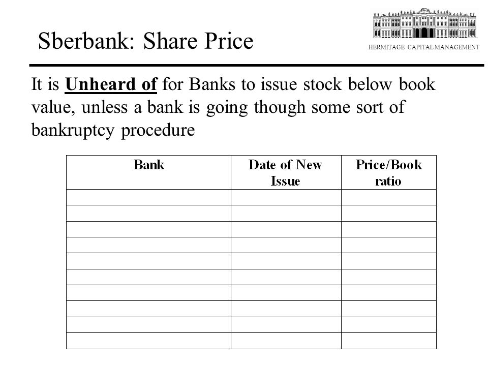 HERMITAGE CAPITAL MANAGEMENT Sberbank: Share Price It is Unheard of for Banks to issue stock below book value, unless a bank is going though some sort