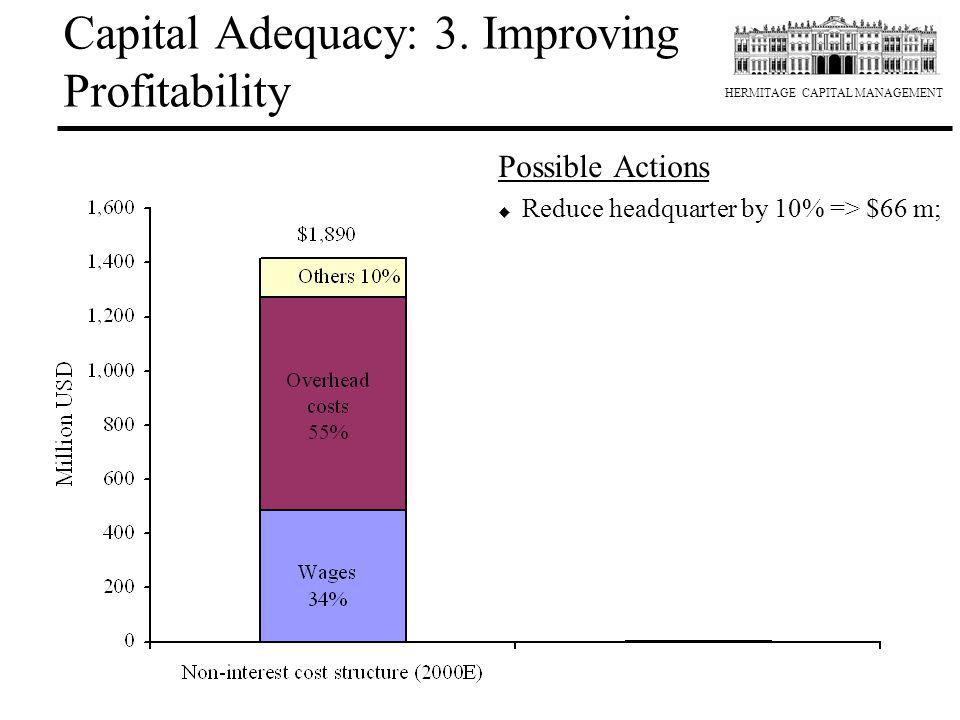 HERMITAGE CAPITAL MANAGEMENT Capital Adequacy: 3. Improving Profitability Possible Actions u Reduce headquarter by 10% => $66 m;