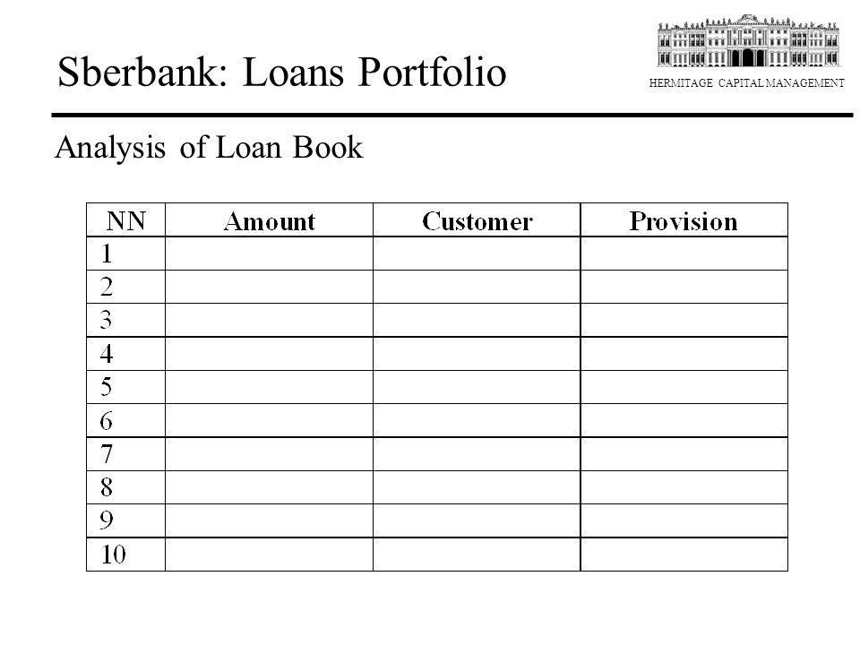 HERMITAGE CAPITAL MANAGEMENT Sberbank: Loans Portfolio Analysis of Loan Book