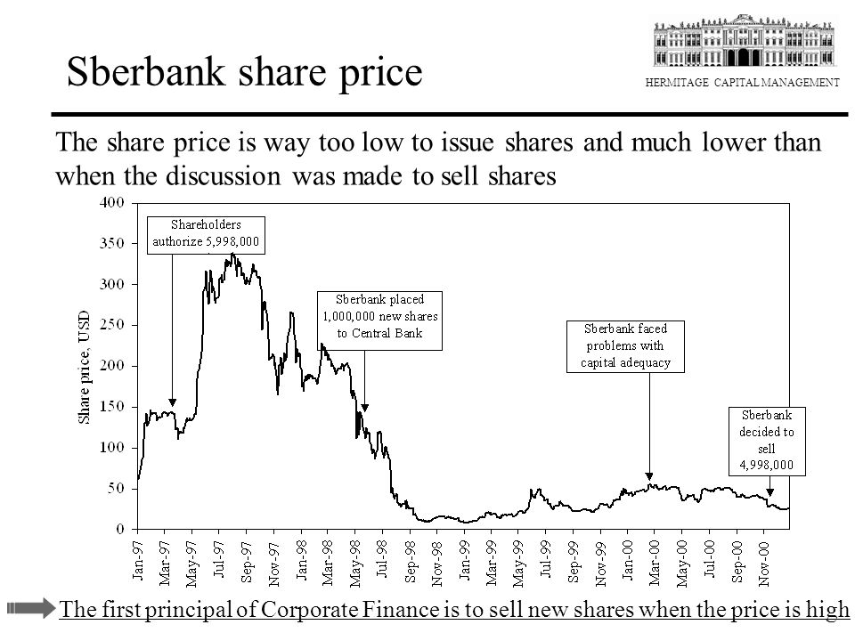 HERMITAGE CAPITAL MANAGEMENT Sberbank share price The share price is way too low to issue shares and much lower than when the discussion was made to s