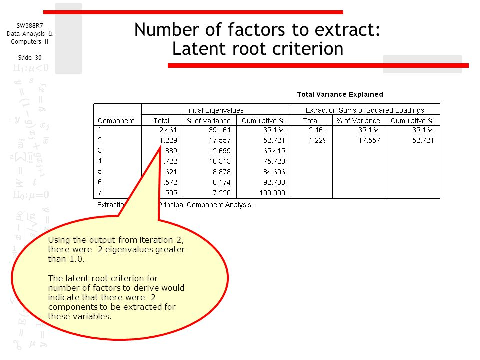 SW388R7 Data Analysis & Computers II Slide 30 Number of factors to extract: Latent root criterion Using the output from iteration 2, there were 2 eige