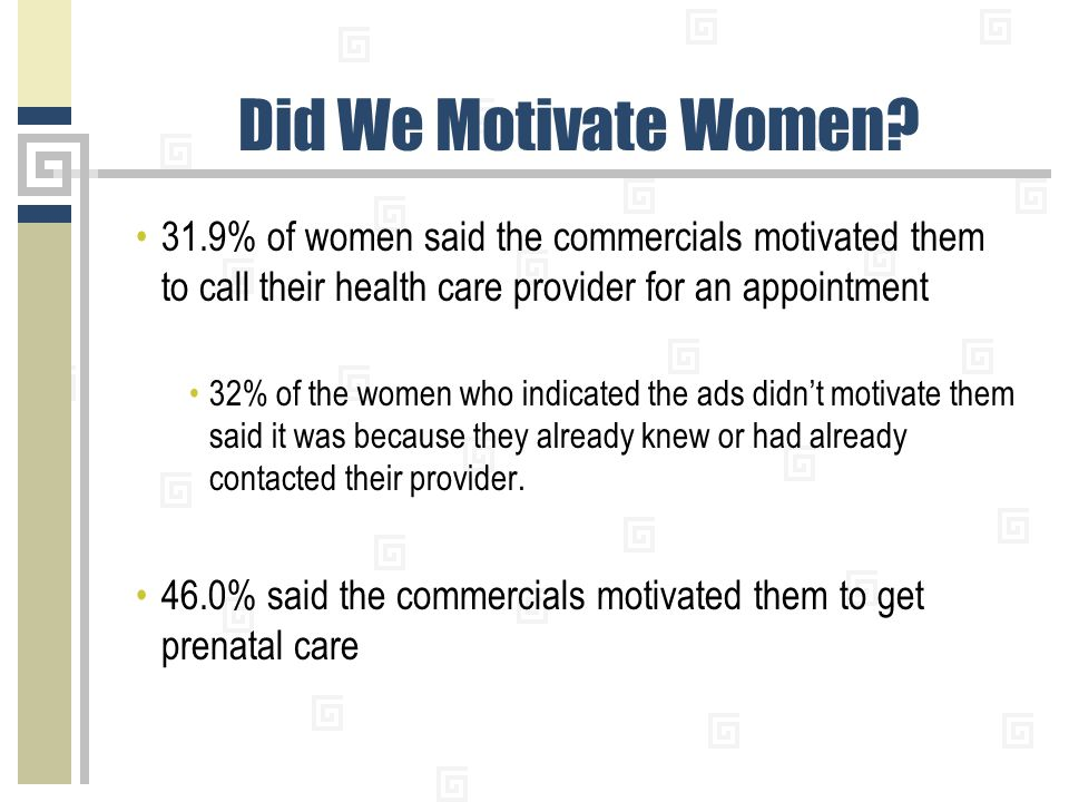 Did We Motivate Women? 31.9% of women said the commercials motivated them to call their health care provider for an appointment 32% of the women who i