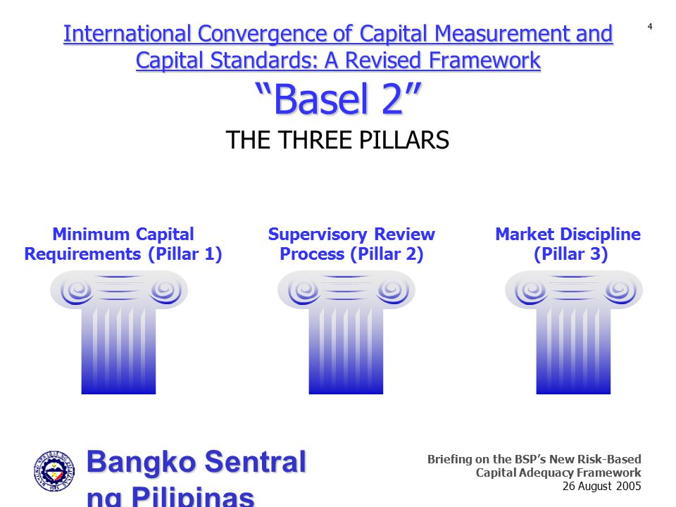 Bangko Sentral ng Pilipinas Supervision and Examination Sector Briefing on the BSP's New Risk-Based Capital Adequacy Framework 26 August 2005 4 THE TH