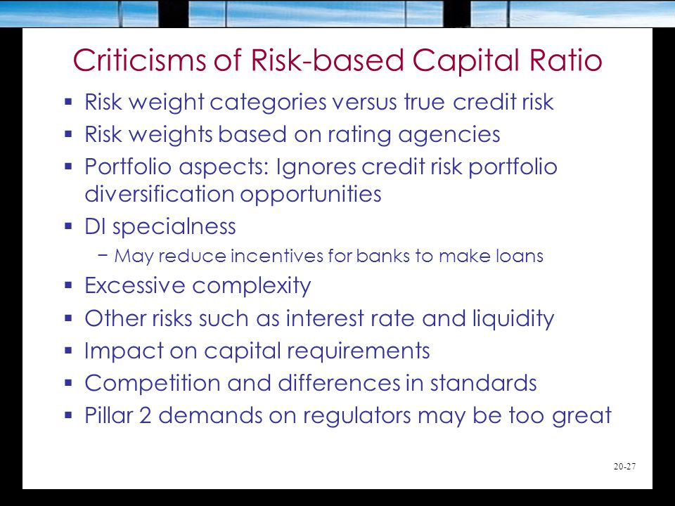 20-27 Criticisms of Risk-based Capital Ratio  Risk weight categories versus true credit risk  Risk weights based on rating agencies  Portfolio aspects: Ignores credit risk portfolio diversification opportunities  DI specialness −May reduce incentives for banks to make loans  Excessive complexity  Other risks such as interest rate and liquidity  Impact on capital requirements  Competition and differences in standards  Pillar 2 demands on regulators may be too great