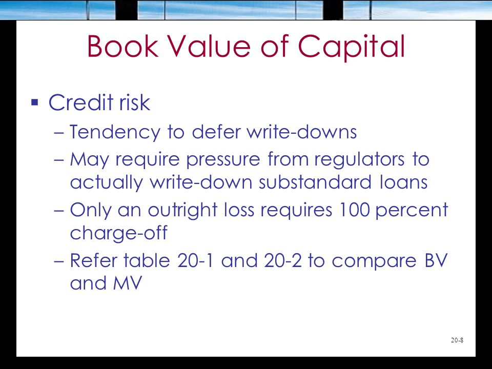 20-8 Book Value of Capital  Credit risk –Tendency to defer write-downs –May require pressure from regulators to actually write-down substandard loans –Only an outright loss requires 100 percent charge-off –Refer table 20-1 and 20-2 to compare BV and MV