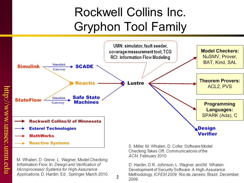 http://www.umsec.umn.edu 2 Rockwell Collins Inc. Gryphon Tool Family UMN: simulator, fault seeder, coverage measurement tool, TCG RCI: Information Flo