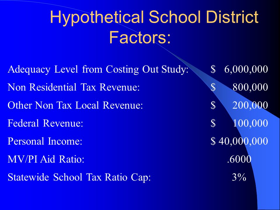Hypothetical School District Factors: Adequacy Level from Costing Out Study:$ 6,000,000 Non Residential Tax Revenue:$ 800,000 Other Non Tax Local Reve