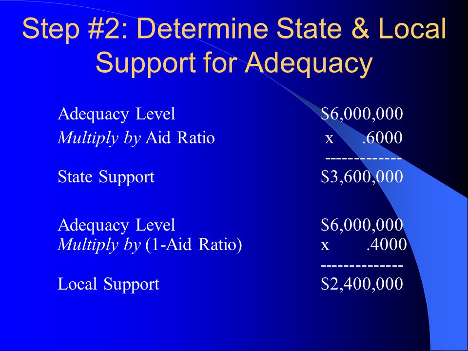 Step #2: Determine State & Local Support for Adequacy Adequacy Level $6,000,000 Multiply by Aid Ratio x.6000 ------------- State Support$3,600,000 Adequacy Level $6,000,000 Multiply by (1-Aid Ratio)x.4000 -------------- Local Support $2,400,000