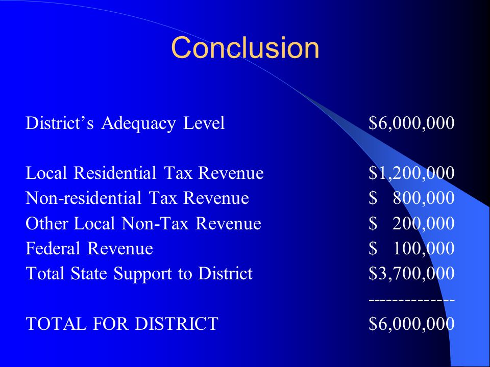 Conclusion District's Adequacy Level $6,000,000 Local Residential Tax Revenue $1,200,000 Non-residential Tax Revenue$ 800,000 Other Local Non-Tax Revenue $ 200,000 Federal Revenue $ 100,000 Total State Support to District$3,700,000 -------------- TOTAL FOR DISTRICT $6,000,000