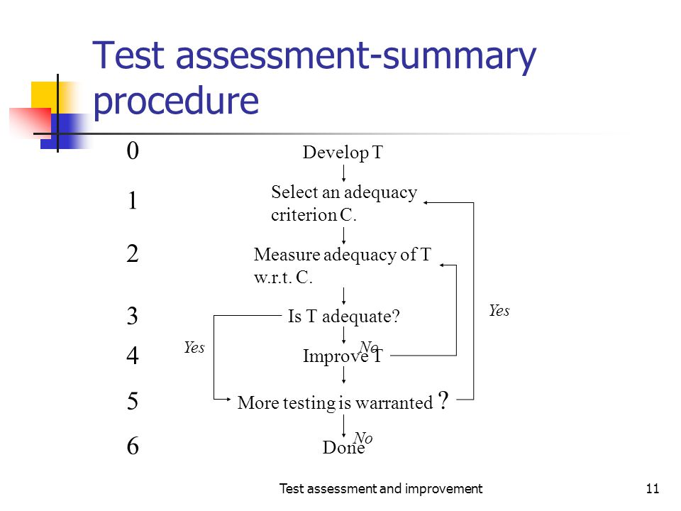 Test assessment and improvement11 Test assessment-summary procedure Measure adequacy of T w.r.t. C. Is T adequate? Select an adequacy criterion C. Imp
