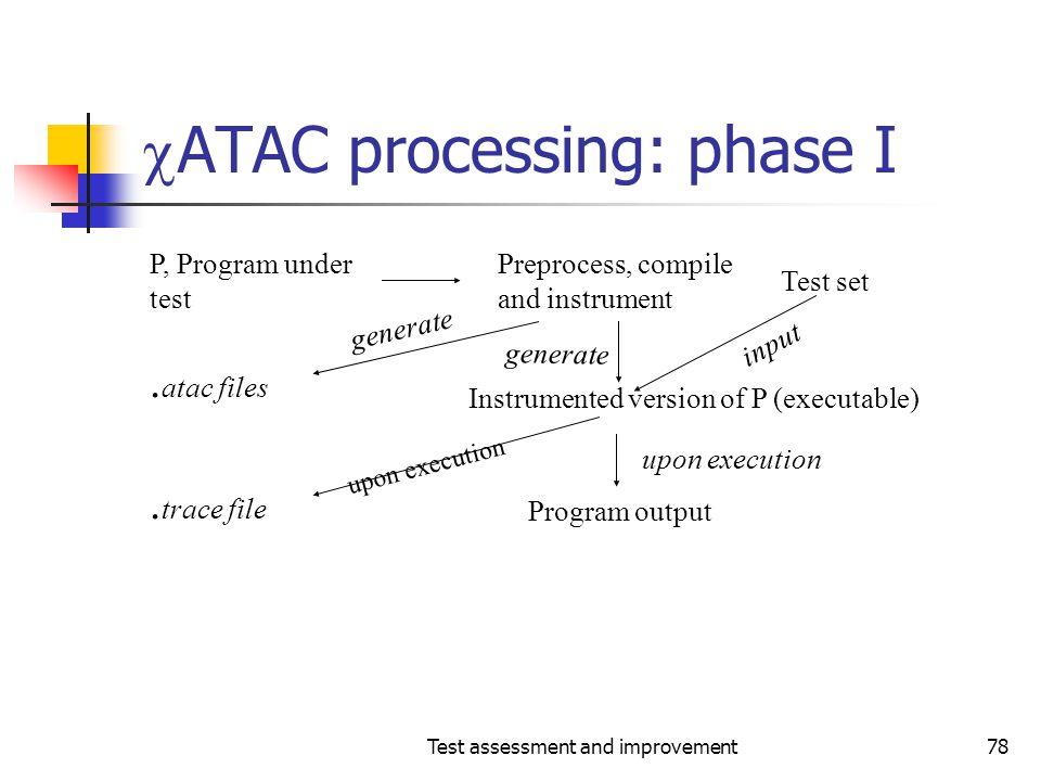 Test assessment and improvement78  ATAC processing: phase I P, Program under test Preprocess, compile and instrument. atac files Instrumented version