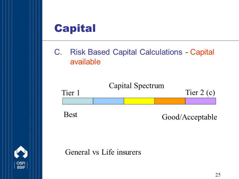 25 Capital C.Risk Based Capital Calculations - Capital available Tier 1 Tier 2 (c) Best Good/Acceptable Capital Spectrum General vs Life insurers