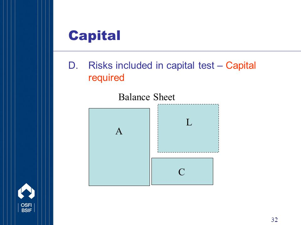 32 Capital D.Risks included in capital test – Capital required A L C Balance Sheet