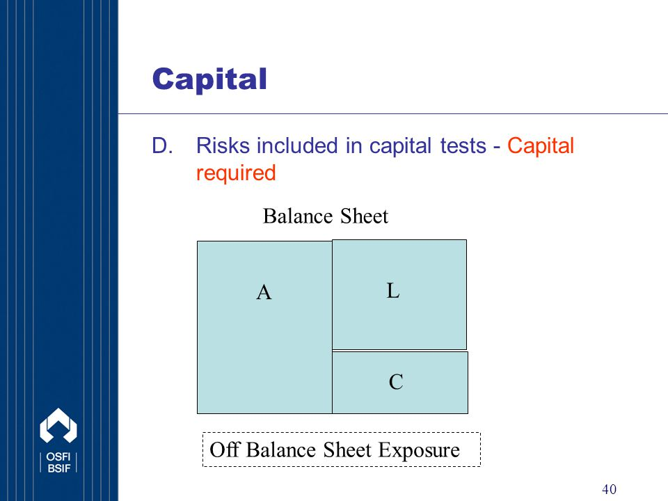 40 Capital D.Risks included in capital tests - Capital required A L C Balance Sheet Off Balance Sheet Exposure