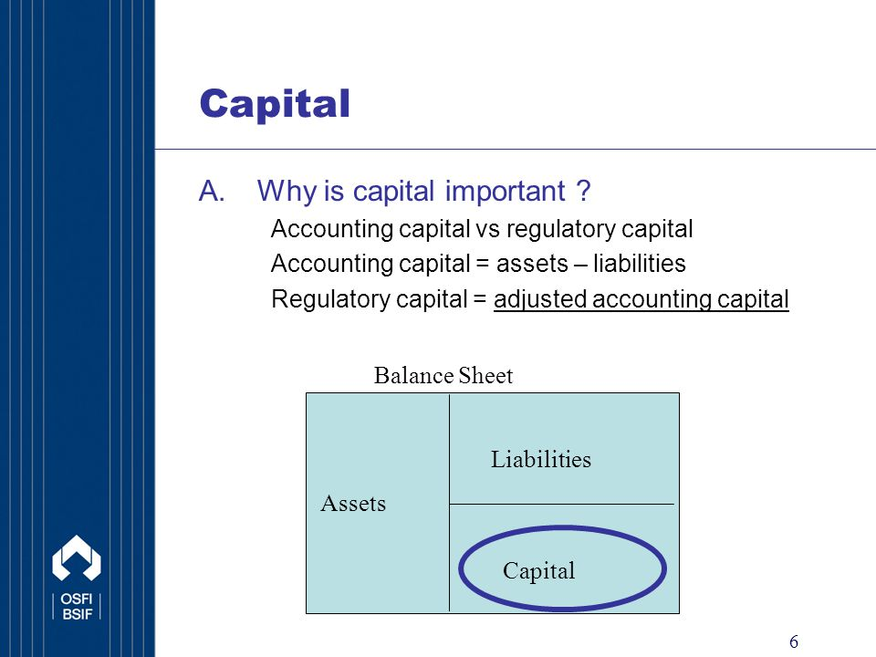 27 Capital D.Risks included in capital test – Capital required A L C Balance Sheet Off Balance Sheet exposure