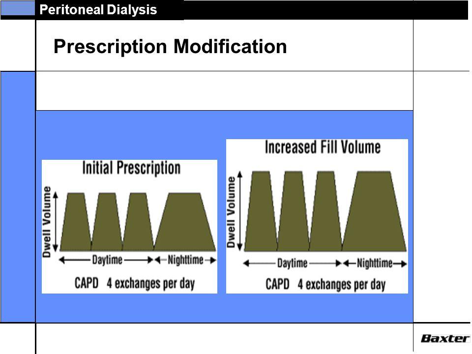 Peritoneal Dialysis Recommended Total Solute Clearance Targets CAPDKt/V CCr/1.73m 2 NKF-DOQI 1997 NKF-DOQI 1997 2.060 L NKF-DOQI 2000 L&LA2.050 L HA&H