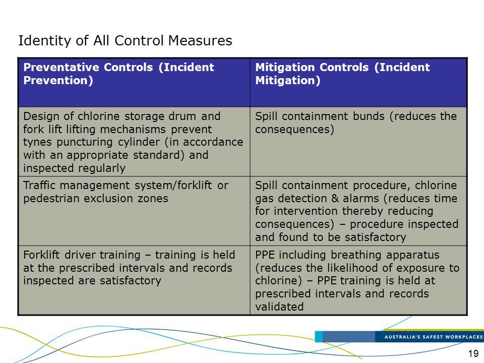 19 Identity of All Control Measures Preventative Controls (Incident Prevention) Mitigation Controls (Incident Mitigation) Design of chlorine storage d