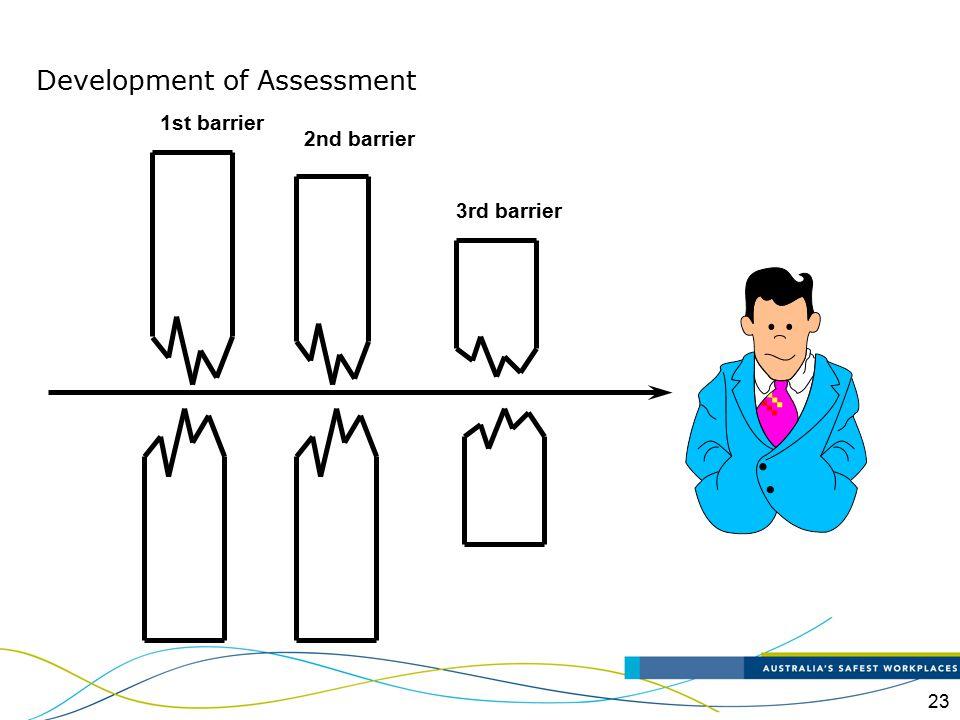 23 Development of Assessment 1st barrier 2nd barrier 3rd barrier