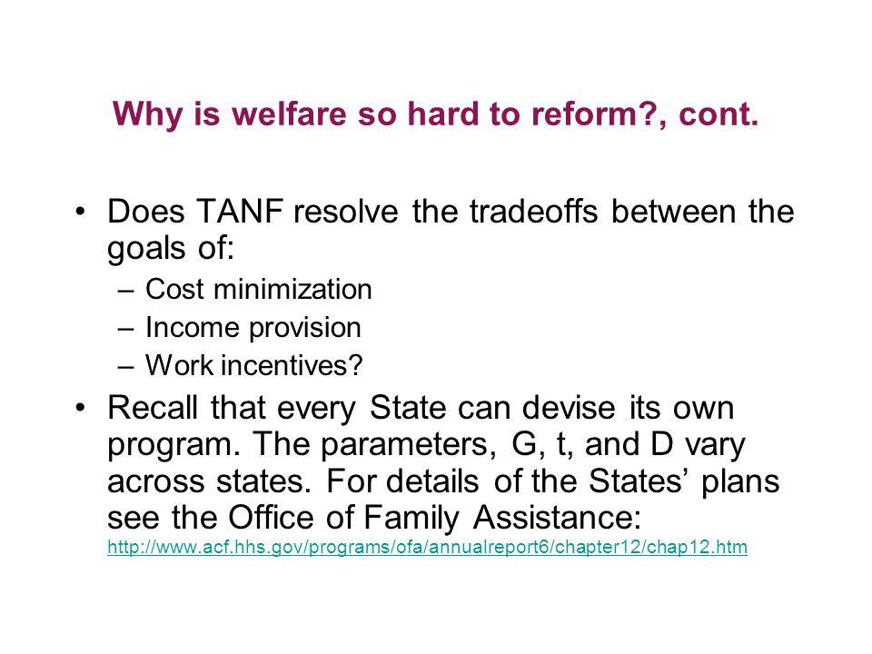 TANF Cost Minimization Block Grants –States receive block grants for cash welfare, child care and job training.