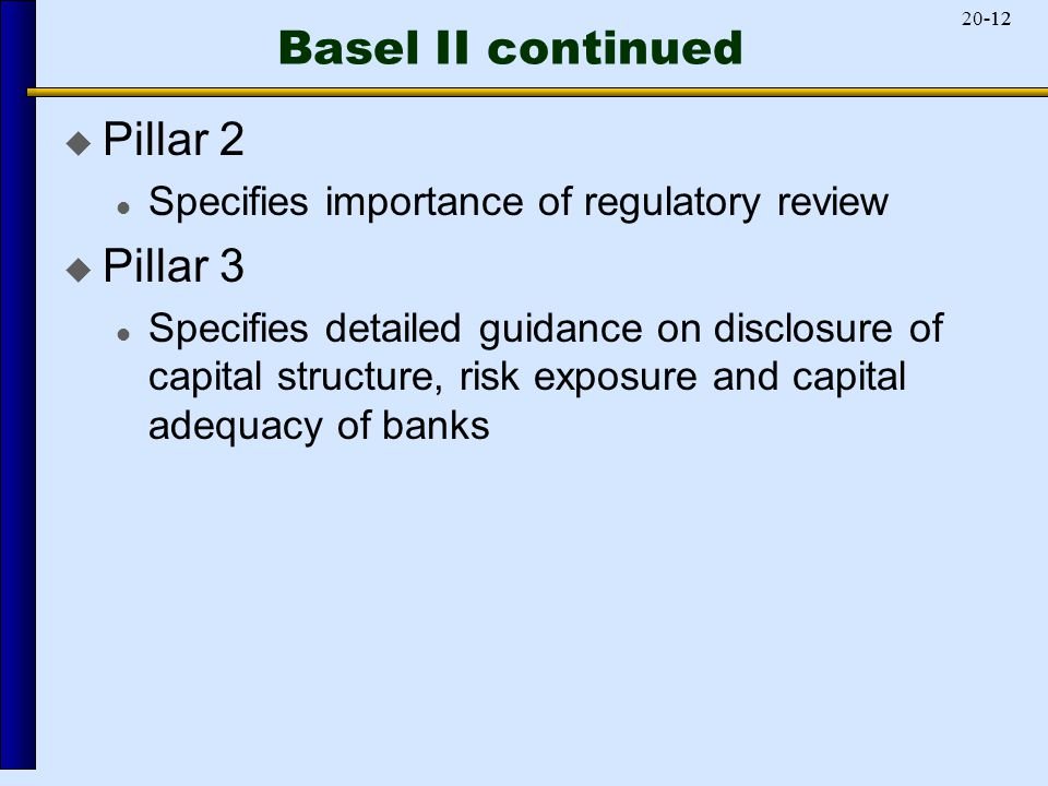 -1220-12 Basel II continued  Pillar 2 Specifies importance of regulatory review  Pillar 3 Specifies detailed guidance on disclosure of capital structure, risk exposure and capital adequacy of banks