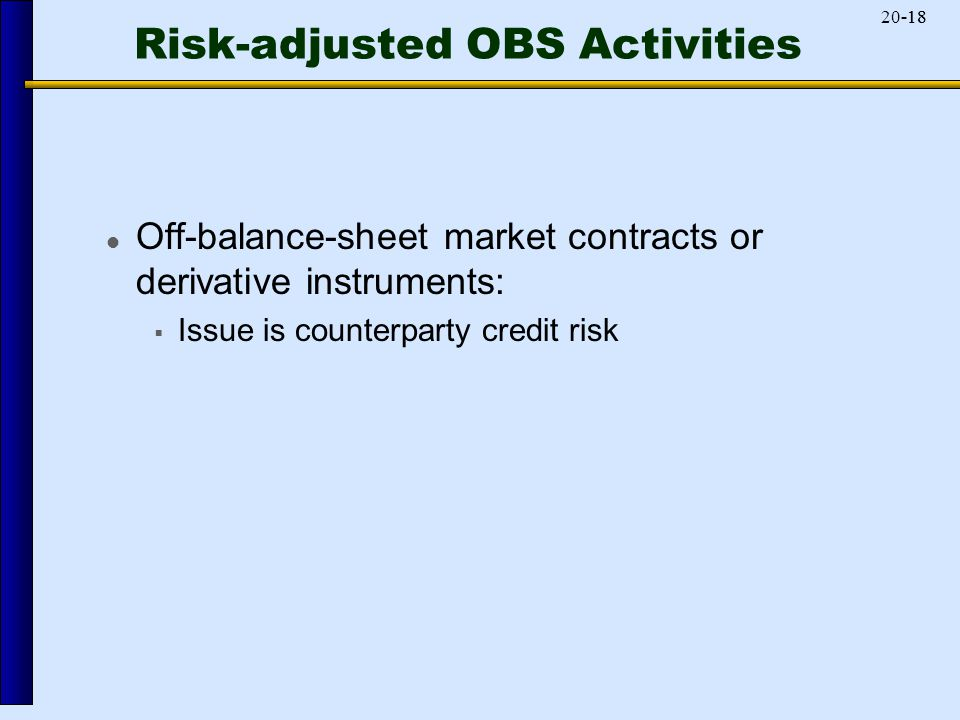 -1820-18 Risk-adjusted OBS Activities Off-balance-sheet market contracts or derivative instruments:  Issue is counterparty credit risk