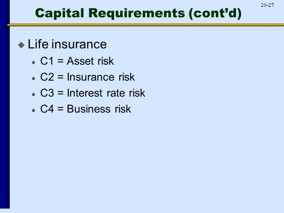 -2720-27 Capital Requirements (cont'd)  Life insurance C1 = Asset risk C2 = Insurance risk C3 = Interest rate risk C4 = Business risk