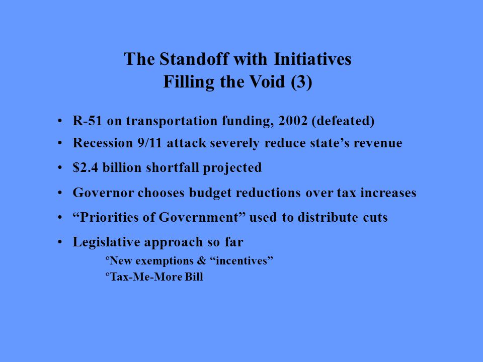 The Standoff with Initiatives Filling the Void (3) R-51 on transportation funding, 2002 (defeated) Recession 9/11 attack severely reduce state's revenue $2.4 billion shortfall projected Governor chooses budget reductions over tax increases Priorities of Government used to distribute cuts Legislative approach so far ºNew exemptions & incentives ºTax-Me-More Bill