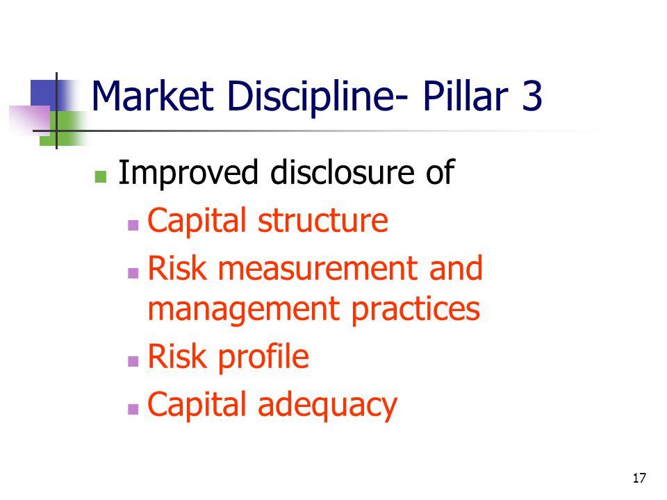 17 Market Discipline- Pillar 3 Improved disclosure of Capital structure Risk measurement and management practices Risk profile Capital adequacy