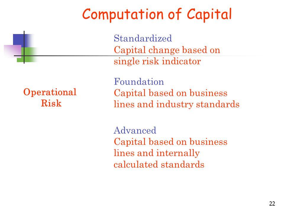 22 Computation of Capital Operational Risk Standardized Capital change based on single risk indicator Foundation Capital based on business lines and industry standards Advanced Capital based on business lines and internally calculated standards
