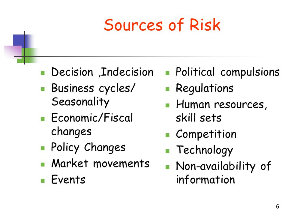 6 Sources of Risk Decision,Indecision Business cycles/ Seasonality Economic/Fiscal changes Policy Changes Market movements Events Political compulsions Regulations Human resources, skill sets Competition Technology Non-availability of information