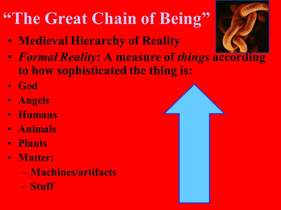 The Great Chain of Being Medieval Hierarchy of Reality Formal Reality: A measure of things according to how sophisticated the thing is: God Angels Humans Animals Plants Matter: –Machines/artifacts –Stuff