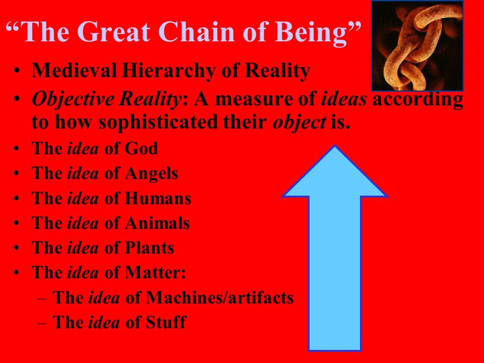 The Great Chain of Being Medieval Hierarchy of Reality Objective Reality: A measure of ideas according to how sophisticated their object is.
