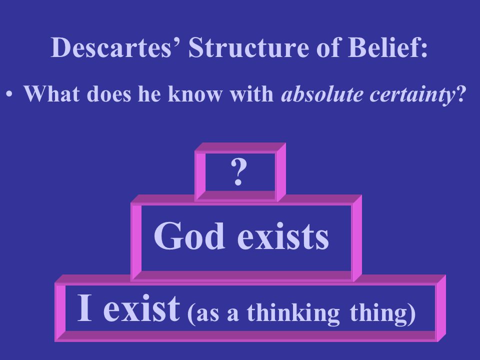 Descartes' Structure of Belief: What does he know with absolute certainty.