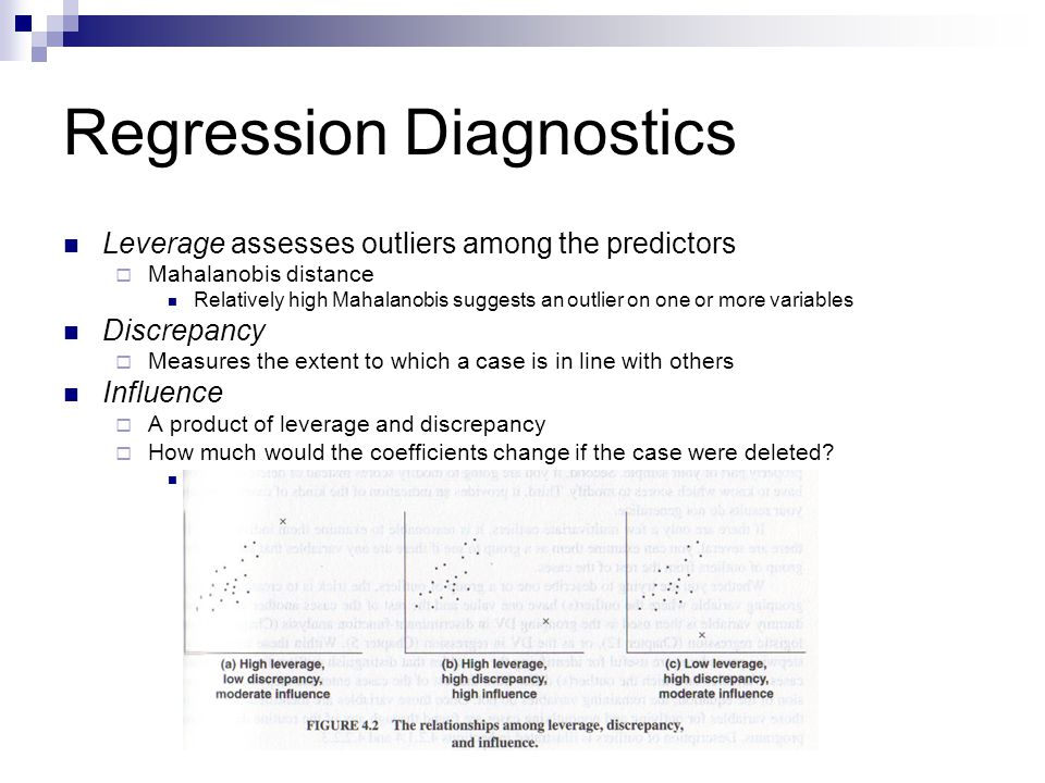 Regression Diagnostics Leverage assesses outliers among the predictors  Mahalanobis distance Relatively high Mahalanobis suggests an outlier on one o