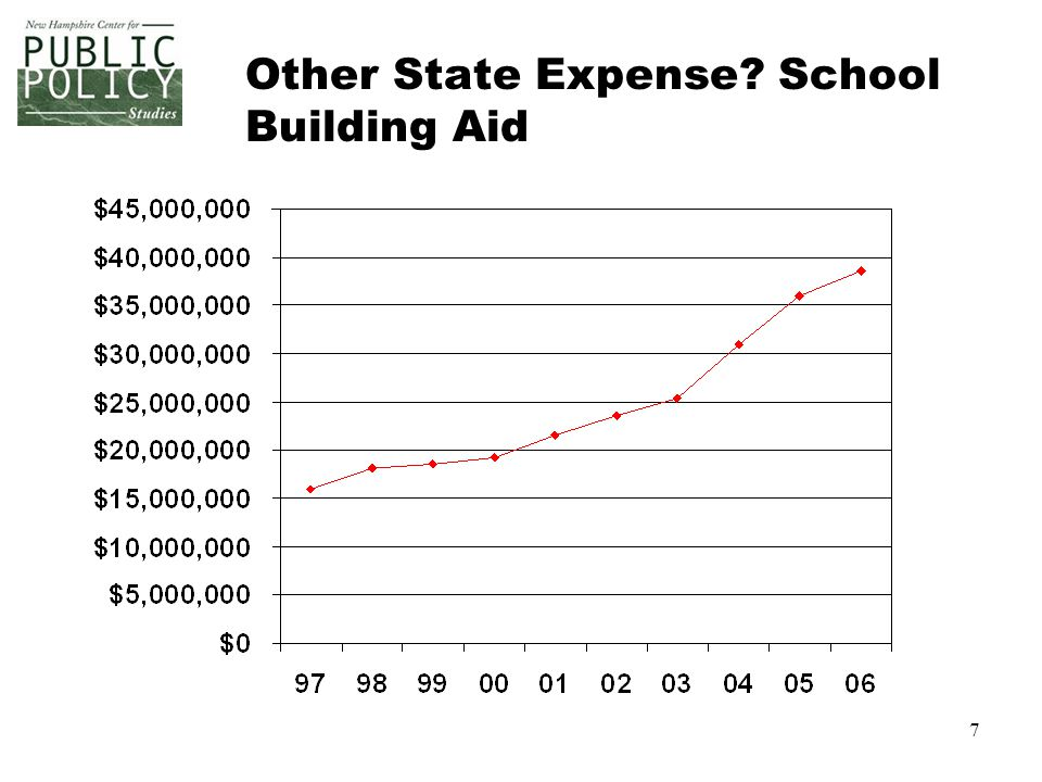 7 Other State Expense School Building Aid