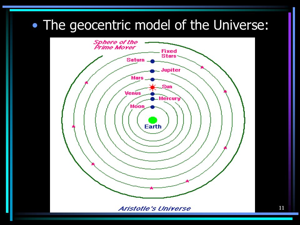 11 The geocentric model of the Universe: