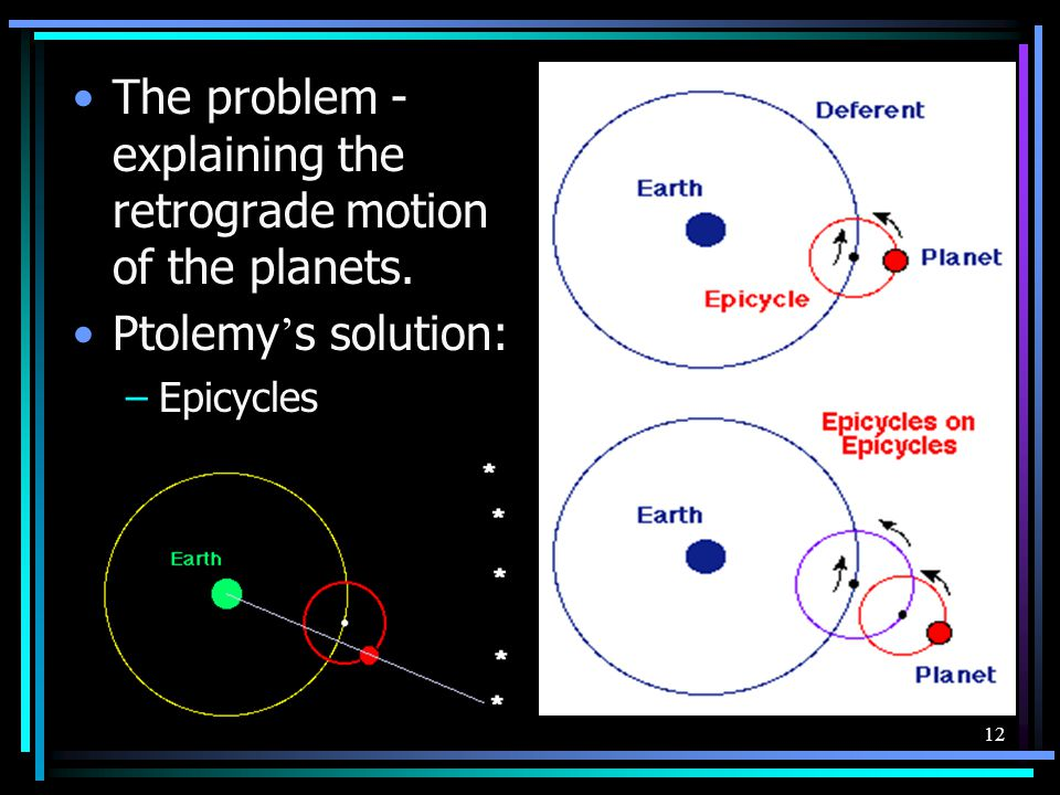 12 The problem - explaining the retrograde motion of the planets. Ptolemy ' s solution: –Epicycles