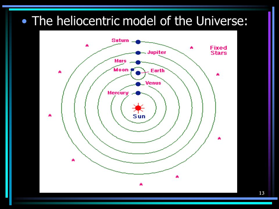13 The heliocentric model of the Universe: