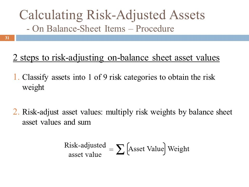 Calculating Risk-Adjusted Assets - On Balance-Sheet Items – Procedure 31 2 steps to risk-adjusting on-balance sheet asset values 1.