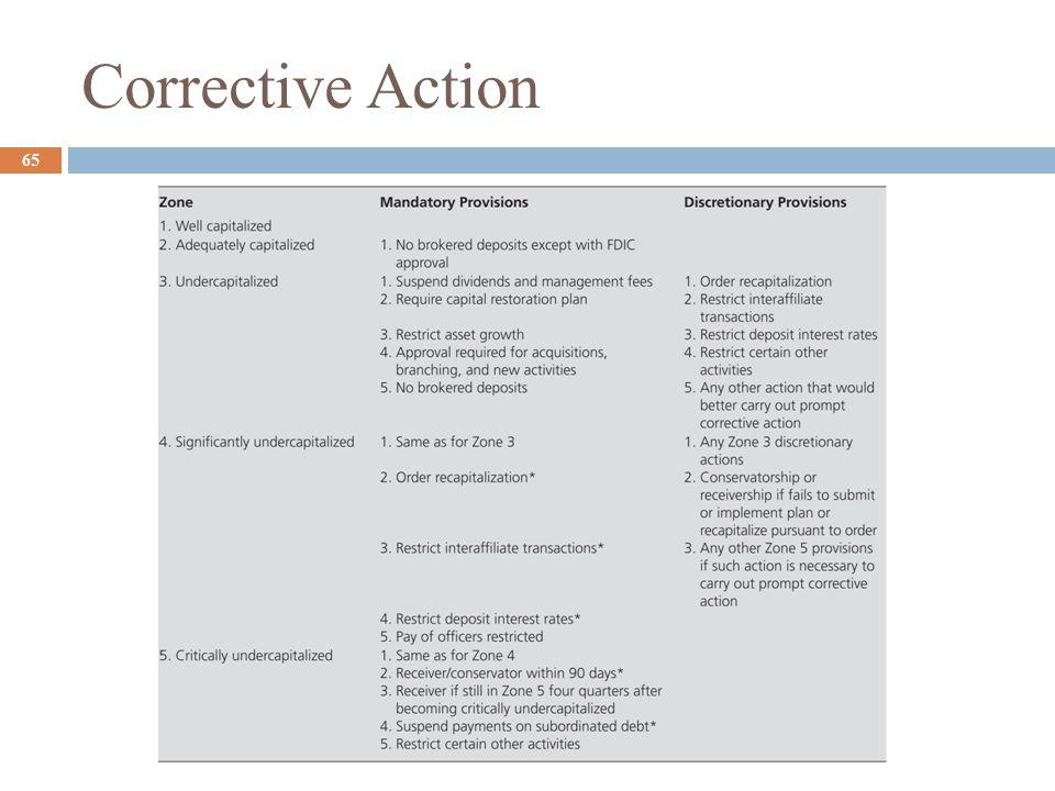 Corrective Action 65