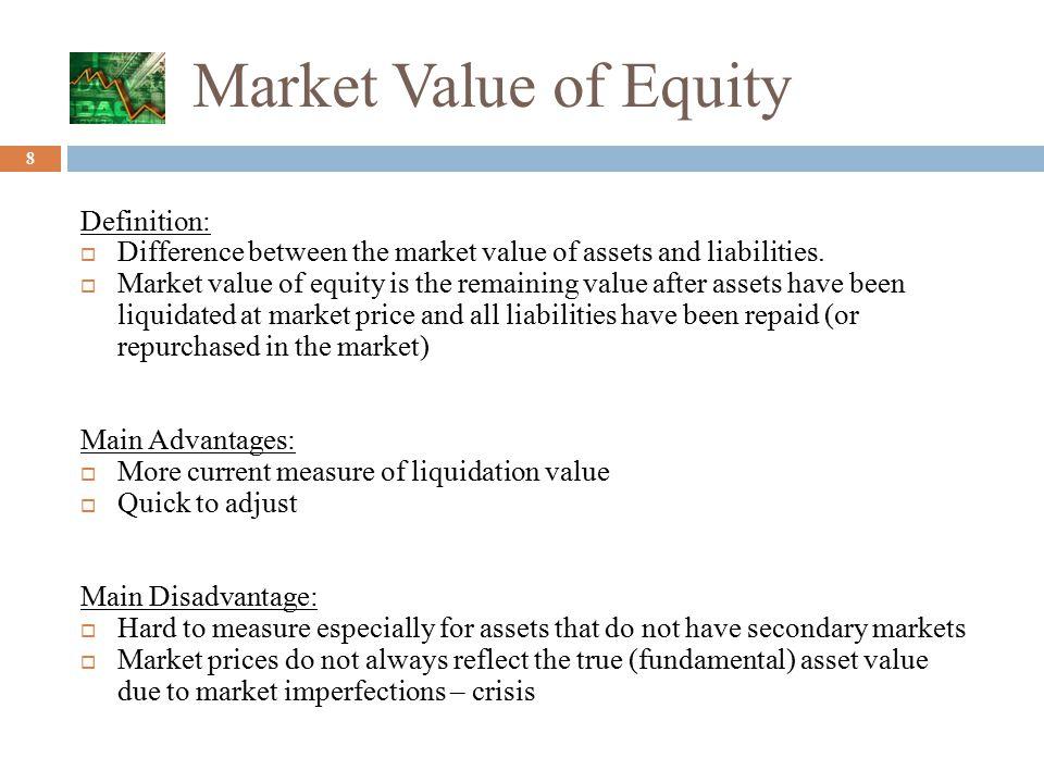 Calculating Risk-Adjusted Assets 29 Procedure 1.