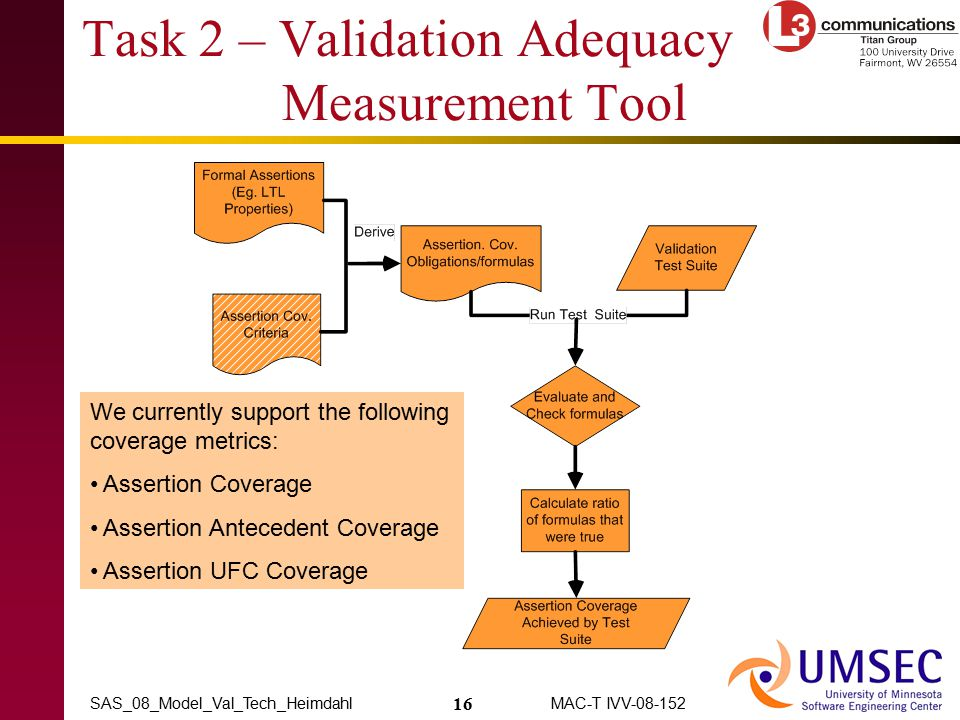 16 MAC-T IVV-08-152SAS_08_Model_Val_Tech_Heimdahl Task 2 – Validation Adequacy Measurement Tool We currently support the following coverage metrics: A