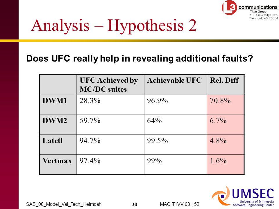 30 MAC-T IVV-08-152SAS_08_Model_Val_Tech_Heimdahl Analysis – Hypothesis 2 UFC Achieved by MC/DC suites Achievable UFCRel.