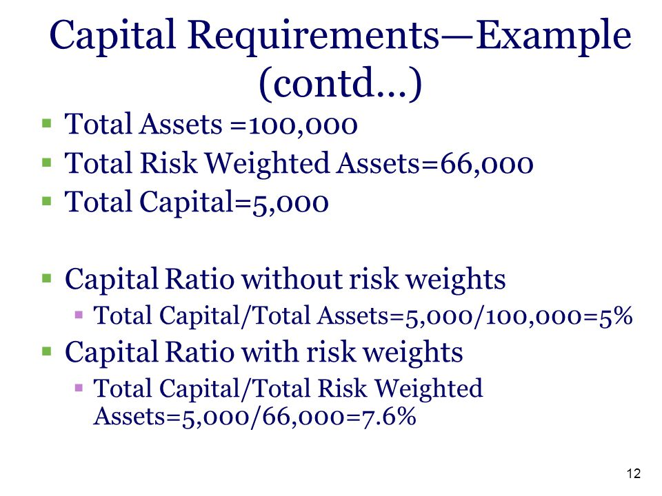 12 Capital Requirements—Example (contd…)  Total Assets =100,000  Total Risk Weighted Assets=66,000  Total Capital=5,000  Capital Ratio without ris