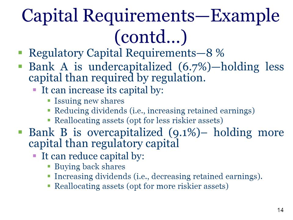 14 Capital Requirements—Example (contd…)  Regulatory Capital Requirements—8 %  Bank A is undercapitalized (6.7%)—holding less capital than required