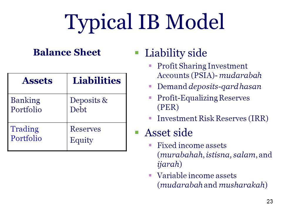 23 Typical IB Model  Liability side  Profit Sharing Investment Accounts (PSIA)- mudarabah  Demand deposits-qard hasan  Profit-Equalizing Reserves