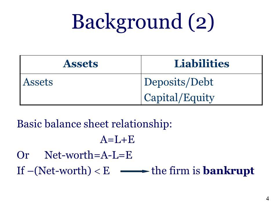 4 Background (2) Basic balance sheet relationship: A=L+E OrNet-worth=A-L=E If –(Net-worth)  E the firm is bankrupt LiabilitiesAssets Deposits/Debt Ca