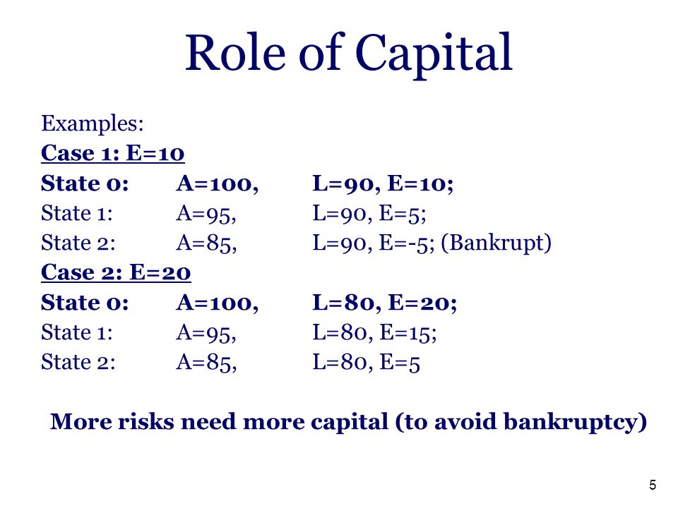 5 Role of Capital Examples: Case 1: E=10 State 0: A=100, L=90, E=10; State 1: A=95, L=90, E=5; State 2: A=85, L=90, E=-5; (Bankrupt) Case 2: E=20 Stat