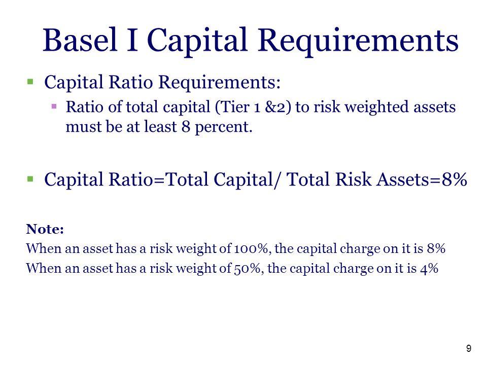 9 Basel I Capital Requirements  Capital Ratio Requirements:  Ratio of total capital (Tier 1 &2) to risk weighted assets must be at least 8 percent.